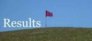 Perranporth Ladies Section Results